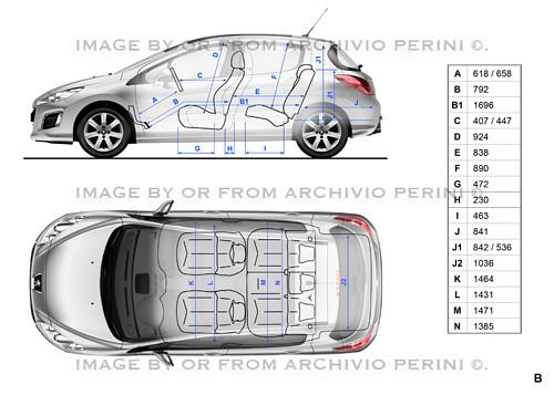 peugeot 308 Hatchback 1.4 (2011)