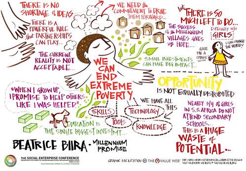 Beatrice Biira - Millennium Promise