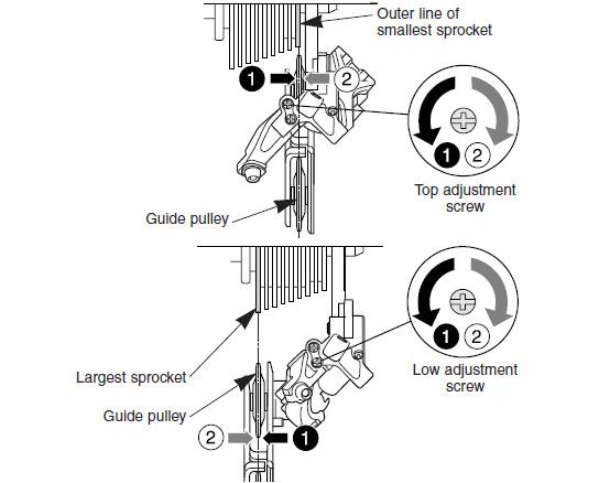 Shimano mech limit screws: adjustment