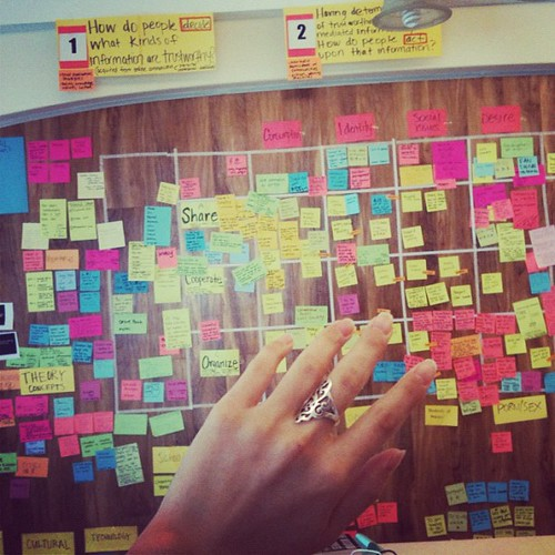 I am doing the most scariest moving thing last: taking down my sticky note wall. Goodbye organized thoughts...for now. See you back in Brooklyn, your new home. China