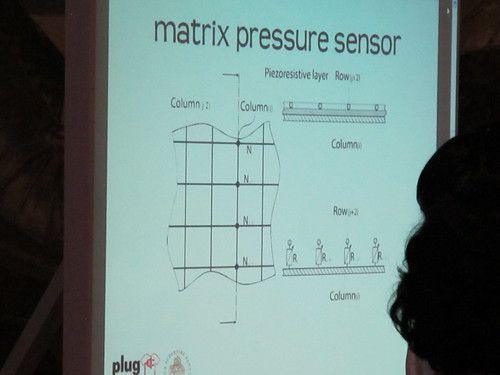 Smart Textiles Salon - Textile Matrix Sensor by Riccardo Marchesi