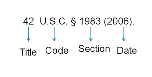 Legal citation example. Documenting Legal Works in MLA