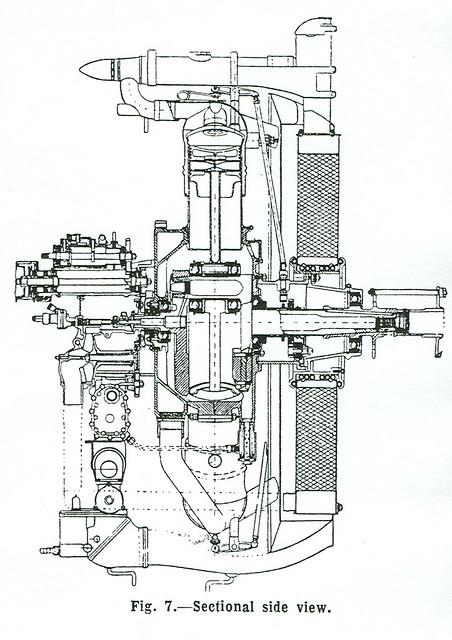 Flickriver: plans & drawings & blueprints pool