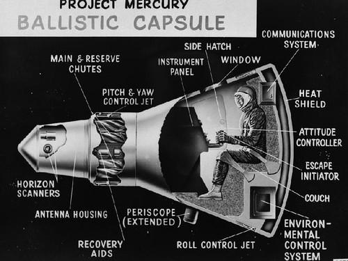 Project Mercury, 1969-1963