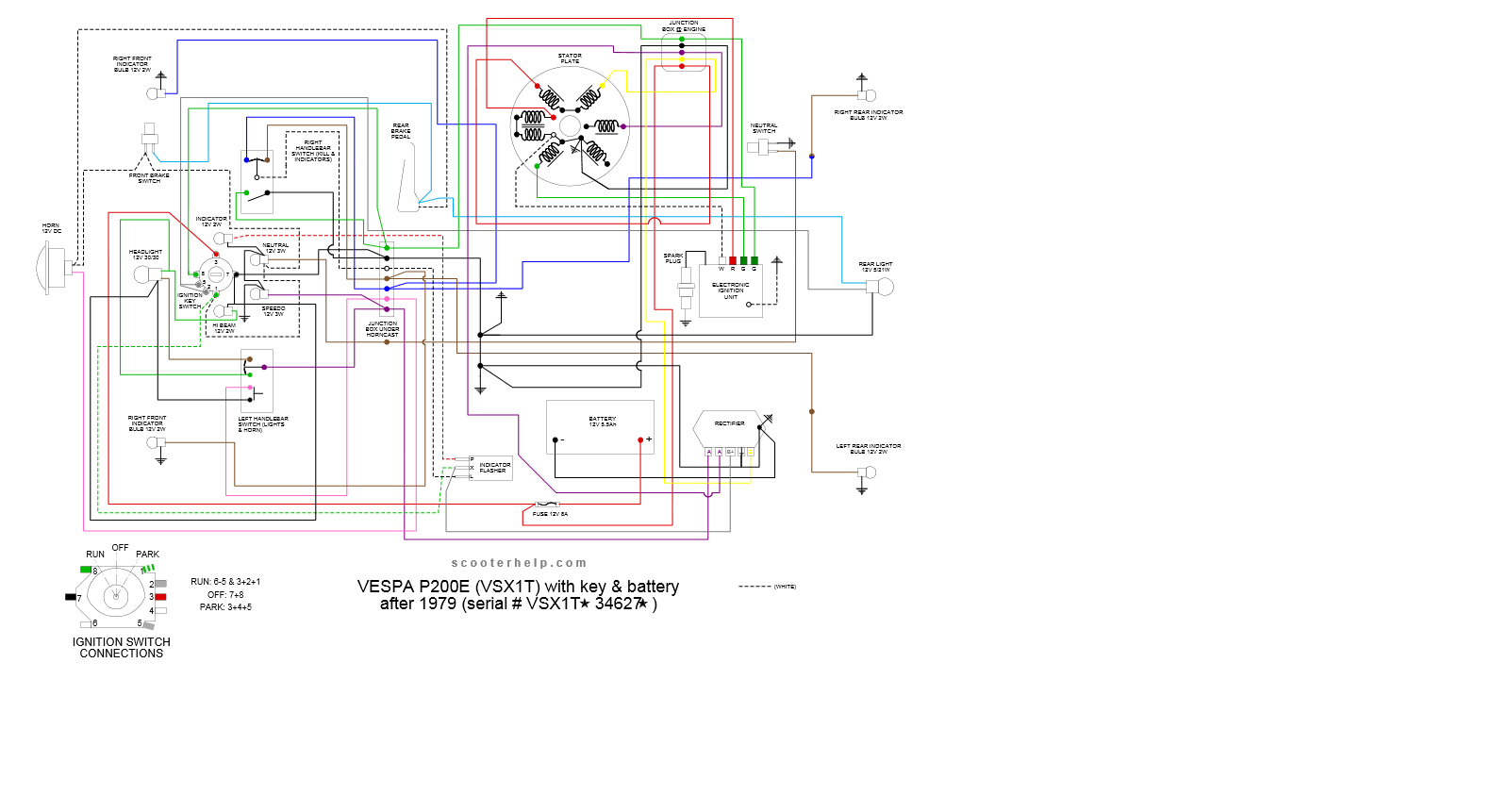 hight resolution of regulator question rally 200 p200 modern vespahere are diagrams of the wiring harnesses from