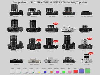 Comparison of FUJIFILM X-M1 & LEICA X Vario 3/8_Top view