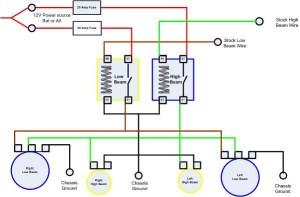 Headlight relays  Chevelle Tech