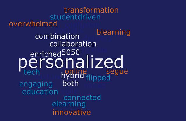 #BlendedLearning Word Cloud