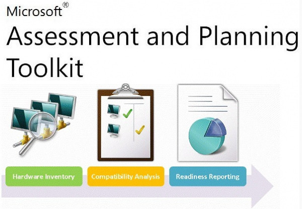 Microsoft Assessment and Planning (MAP) Toolkit 7.0 Beta
