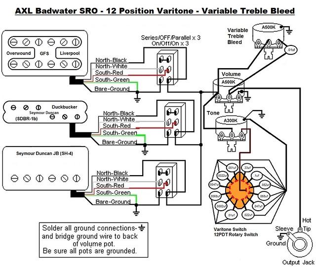 esp ltd guitar wiring diagram 12 volt subwoofer strat-copy, lots of mods!! long-winded explanation - ultimate