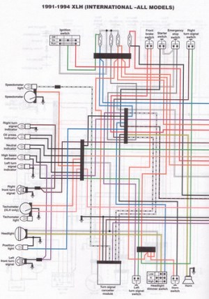 Understanding wiring diagram PHOTOS  Harley Davidson Forums