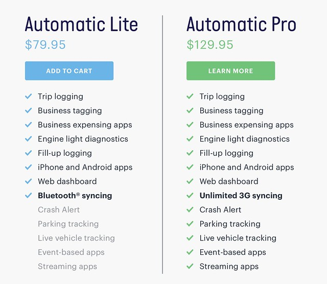 Automatic Lite versus Pro