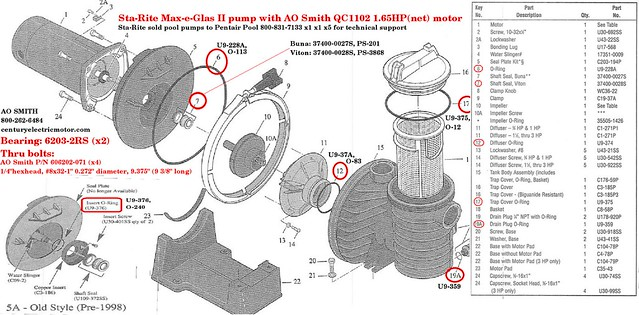 Where Do You Buy Your Parts For Rebuilding Pumps And Motors?