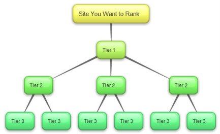 10725221293_3ca10f452e_o Top 4 SEO Tips You Ever Need For 2014 Blog Blogging Tips Marketing WordPress