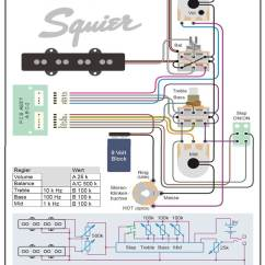Fender Squier Jaguar Wiring Diagram 2003 Harley Davidson Road King Deluxe Passive Switch | Talkbass.com