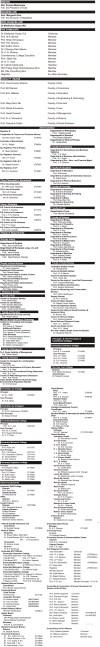 Rajasthan UniversityDignitaries