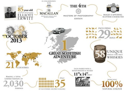 The Macallan MOP4 Infographic 170913