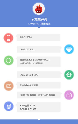 Galaxy S5 Benchmark