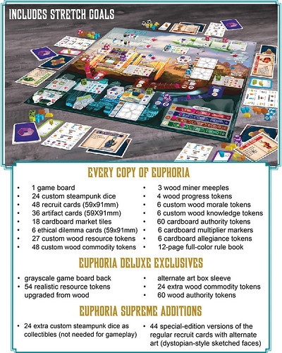 Kickstarter: Euphoria
