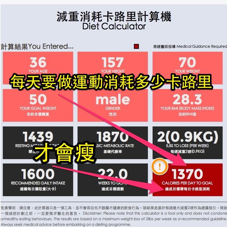 減肥計算機-每日需消耗多少卡路里?持續多久? Diet Calculator | 計算0123456789