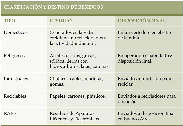 Reciclaje de residuos de aparatos eléctricos