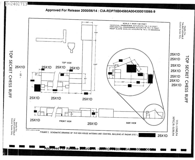 Sary Shagan Missile Test Range Area 8 / Radar Site 1