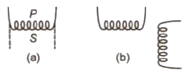 CBSE Class 12 Physics Notes : Electromagnetic Induction