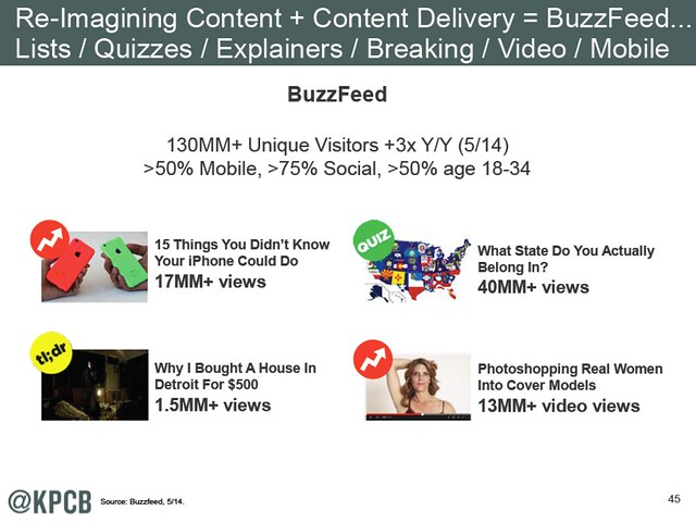 contents delivery - buzzfeed