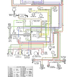 mg midget fuse box diagram images gallery helping a friend with a 59 sprite no [ 1190 x 1684 Pixel ]