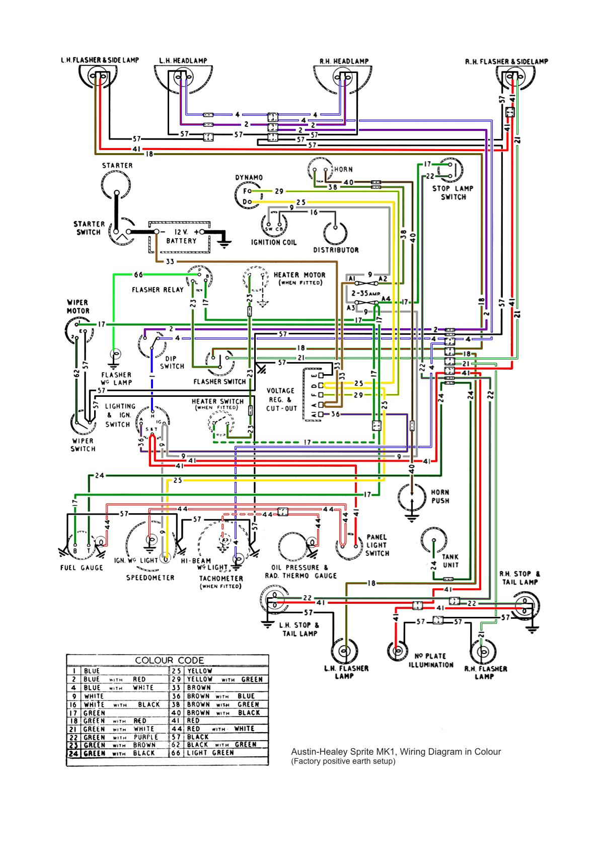 austin mini wiring diagram tooth layout healey sprite circuit diagrams