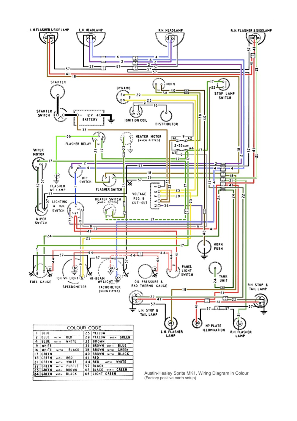medium resolution of austin healey bugeye sprite wiring diagram
