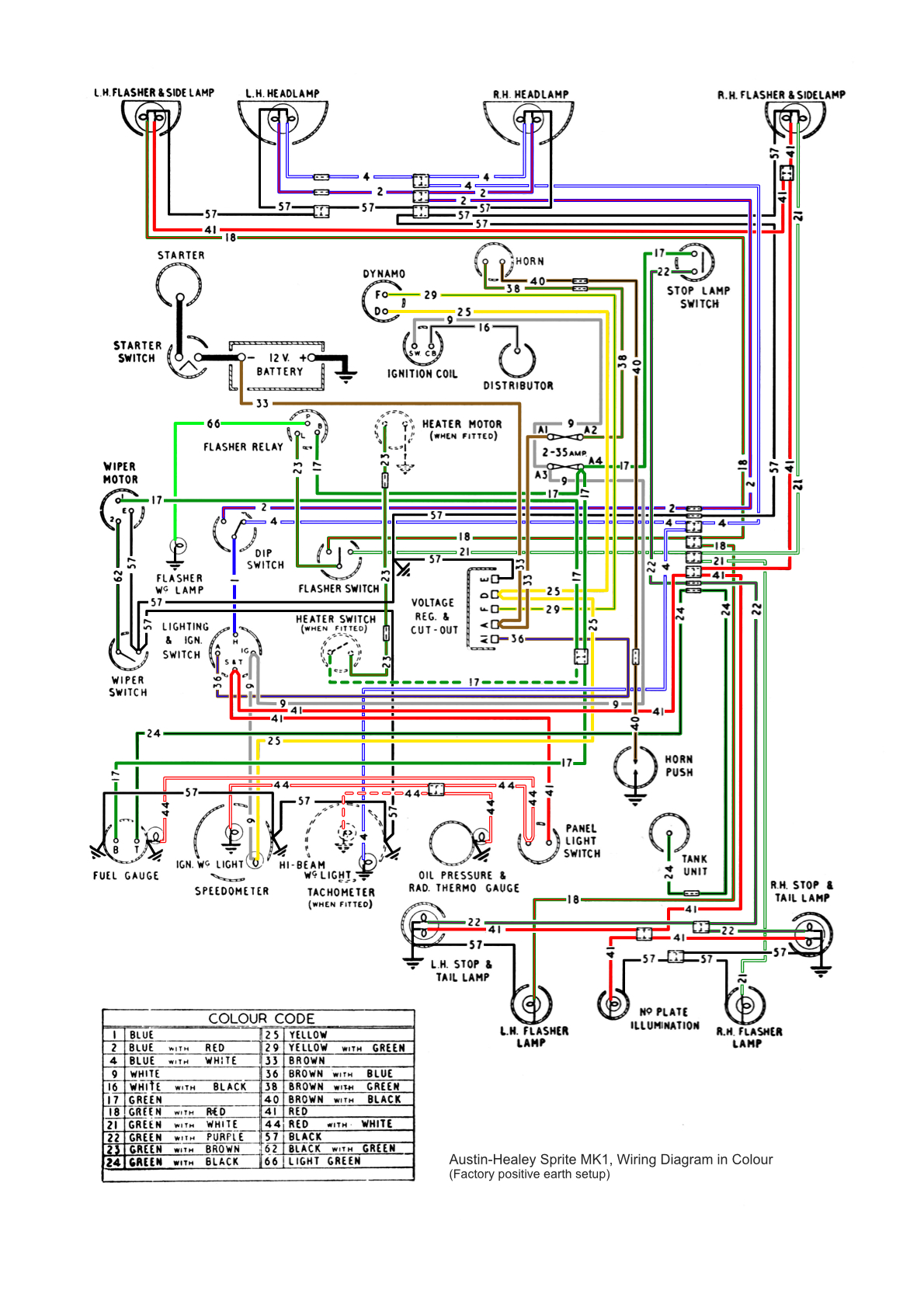 hight resolution of austin healey bugeye sprite wiring diagram