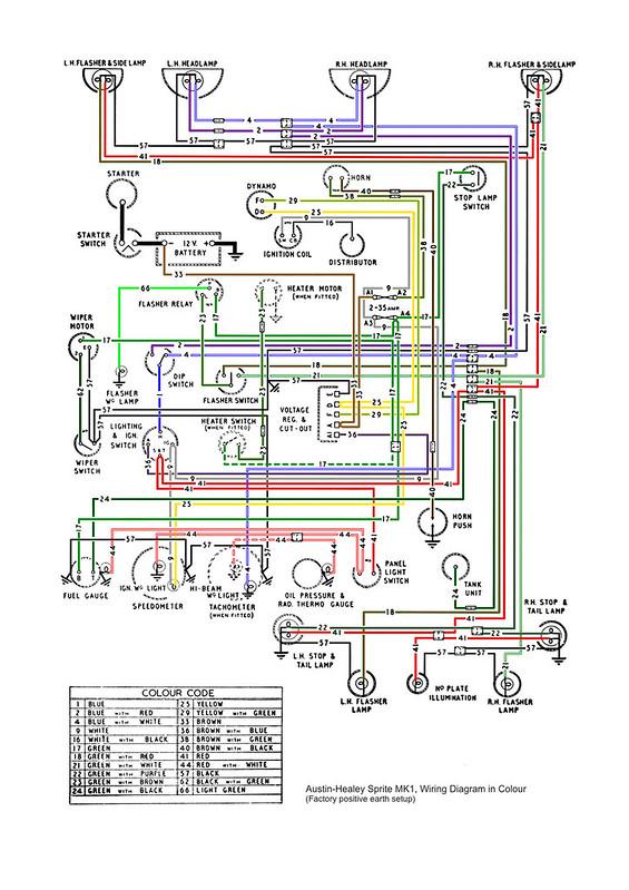 austin stratocaster wiring diagram  whelen 295slsa6 wiring