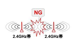 Wi-Fiの安定化 (2)