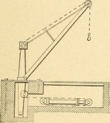 mechanical invention