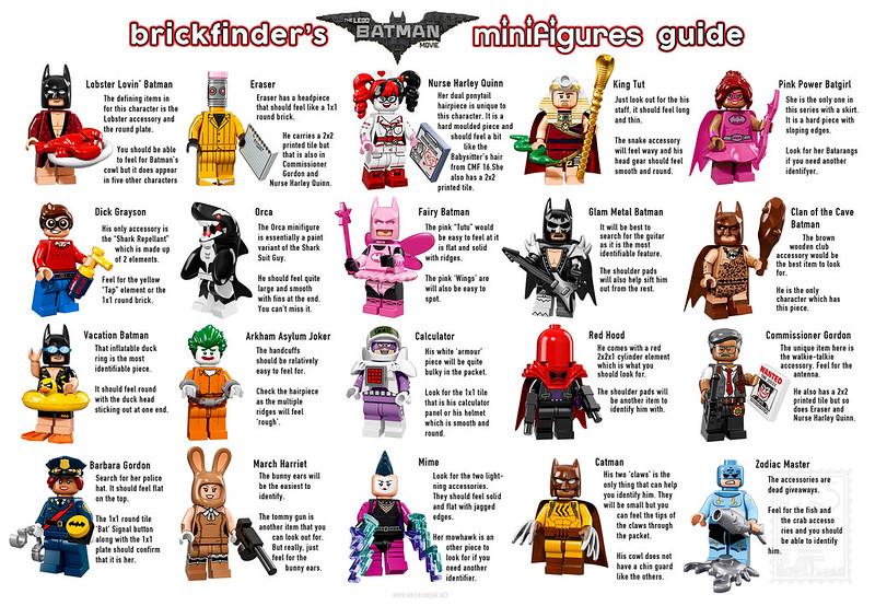 Batman minifigure feel guide
