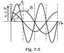 Class 12 Important Questions for Physics