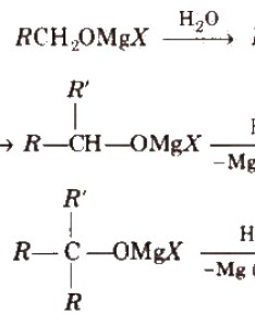 Cbse class chemistry notes alcohols phenols and ethers also rh schoolslasem