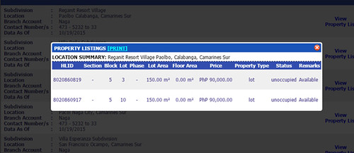 List of Pag ibig Acquired Assets