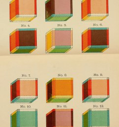 the coloured cubes known as tesseracts as depicted in the frontispiece to hinton s the fourth dimension 1904 source want it as a poster buy it  [ 777 x 1024 Pixel ]