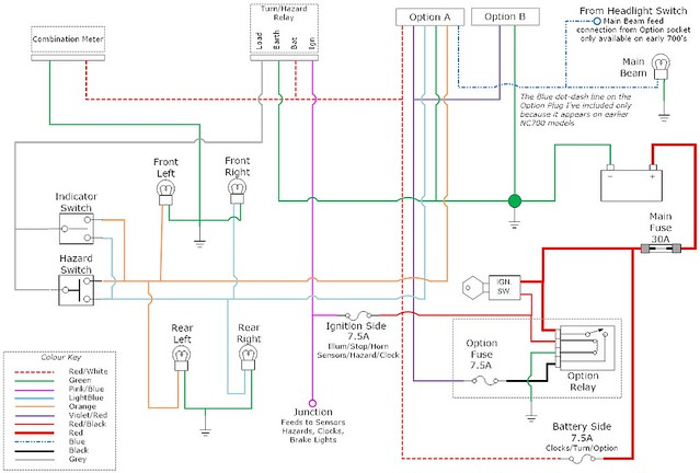nc700x wiring diagram wiring diagram third levelnc700x wiring diagram data wiring diagram schema basic electrical schematic diagrams nc700 wiring diagram auto electrical