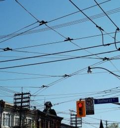 overhead ttc streetcar wires  [ 1024 x 768 Pixel ]