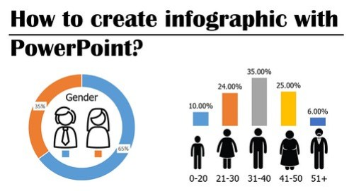 How to create infographic with PowerPoint