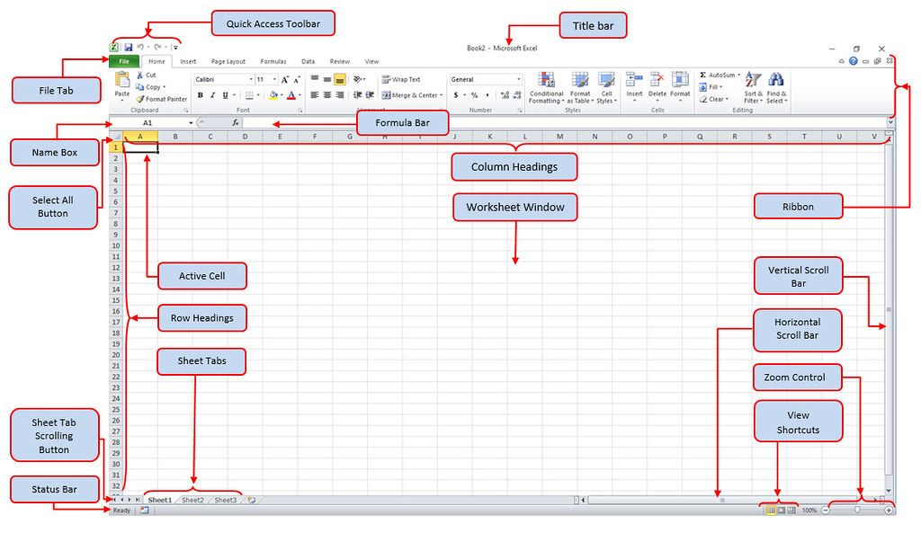 Basic Control and Parts of Excel Window ndash Office Tutorial
