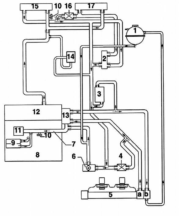 VR6 Coolant System Diagram