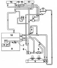 VR6 Coolant System Diagram