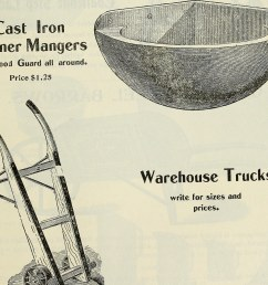 image from page 72 of illustrated and descriptive catalogue r b dunning co  [ 1024 x 907 Pixel ]