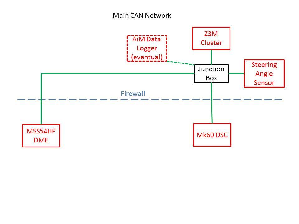 bmw e46 dsc wiring diagram