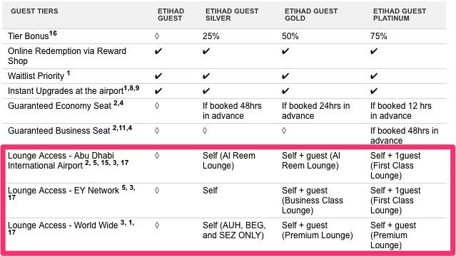 Member_Benefits_-_Etihad_Guest