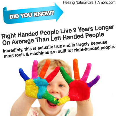 right-hand-infographic-amoils